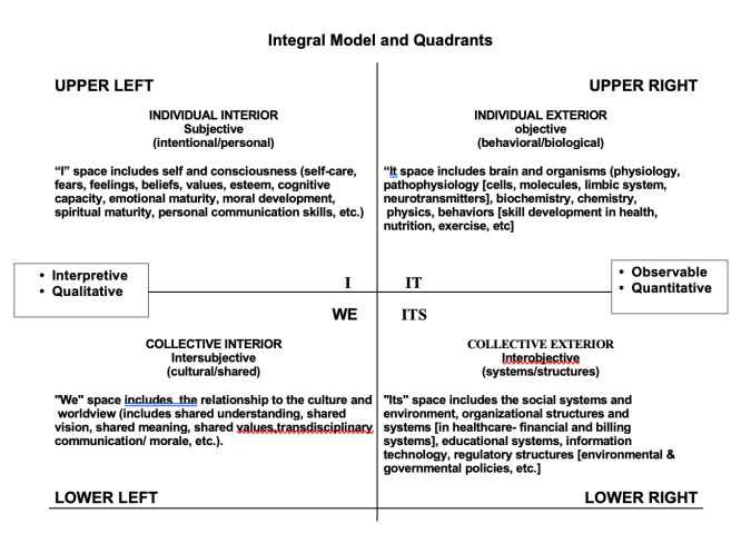 nursology pdf download